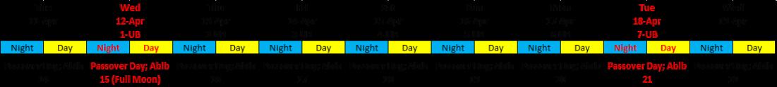 Passover Calendar 2017