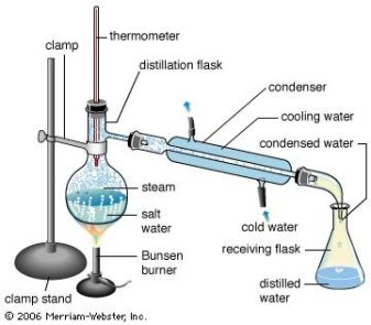 extracting salt from water